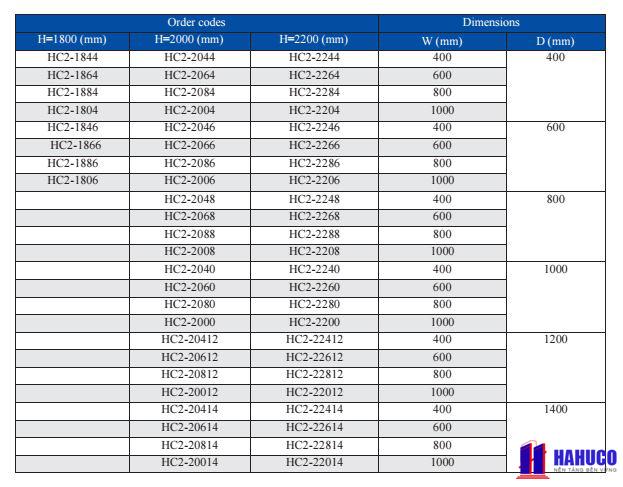 Các loại tủ điện phân phối HC2