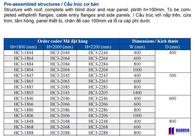 các loại tủ điện HC3